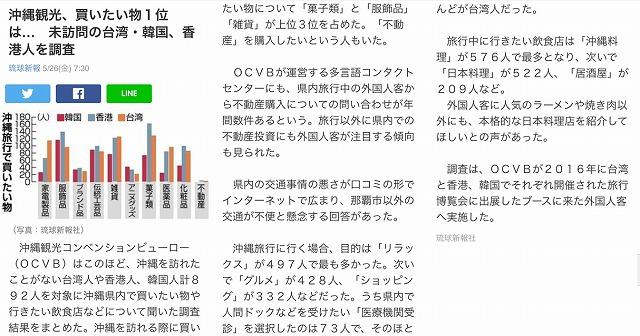 日本未訪問者に問うた韓国人向けアンケート結果を考察する