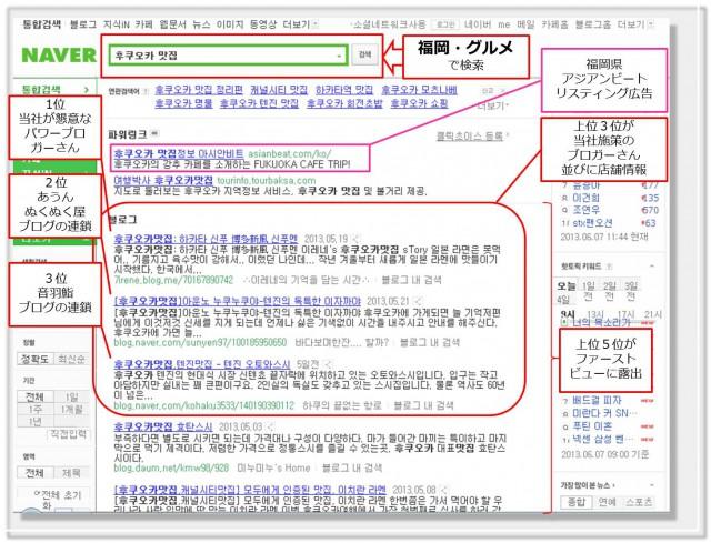 韓国のトップシェア検索サイトNAVERに上位掲載させるには,日本とは全く異なる手法が必要です。
